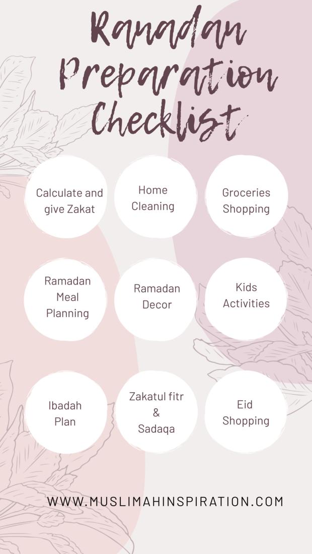 Ranadan Checklist