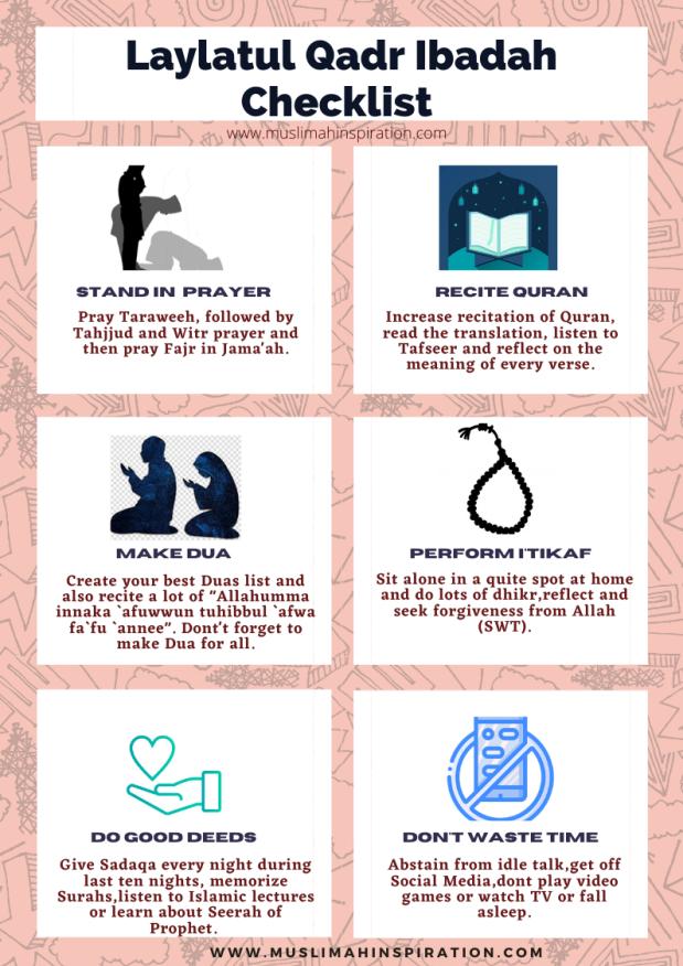 Laylatul Qadr Ibadah Checklist